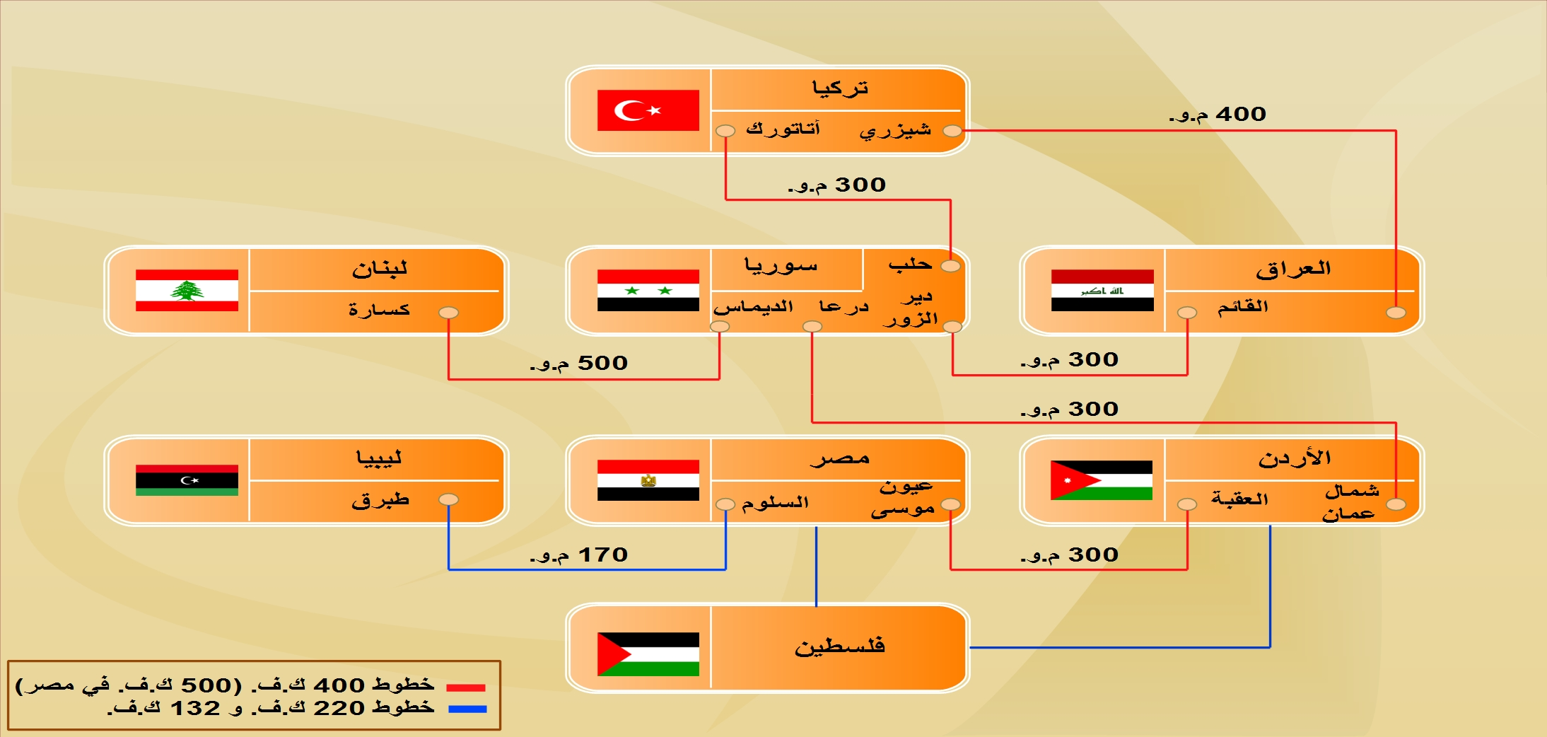 مجلس الوزراء العراقي يوافق على الإصلاحات المقدمة من العبادي  - صفحة 2 8_ar